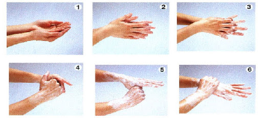 doğru el yıkama tekniği